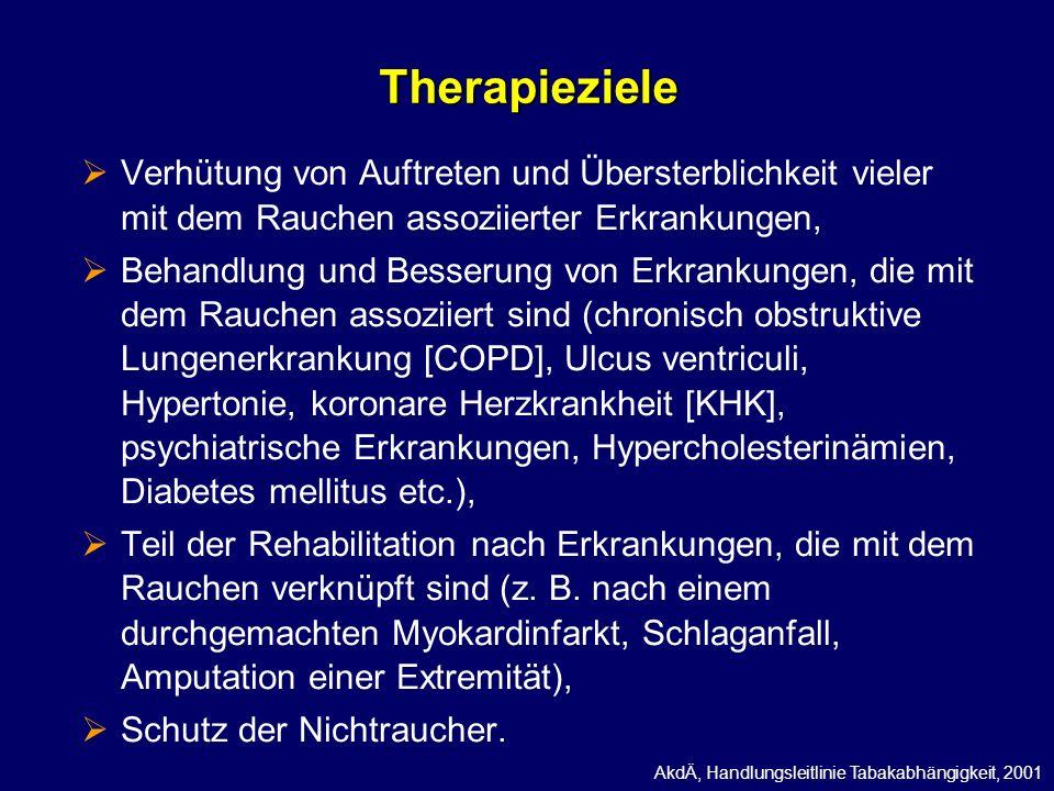 Therapieziele Verhütung von Auftreten und Übersterblichkeit vieler mit dem Rauchen assoziierter Erkrankungen, Behandlung und Besserung von Erkrankunge