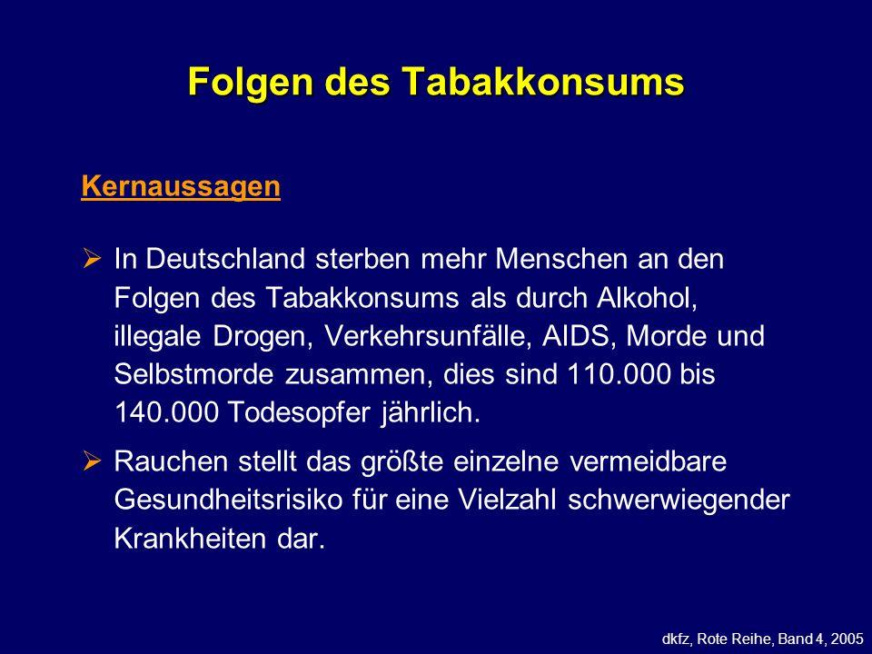 Folgen des Tabakkonsums Kernaussagen In Deutschland sterben mehr Menschen an den Folgen des Tabakkonsums als durch Alkohol, illegale Drogen, Verkehrsu
