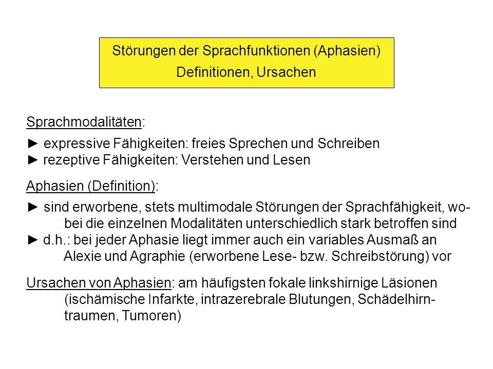 Störungen der Sprachfunktionen (Aphasien) Definitionen, Ursachen Sprachmodalitäten: expressive Fähigkeiten: freies Sprechen und Schreiben rezeptive Fä