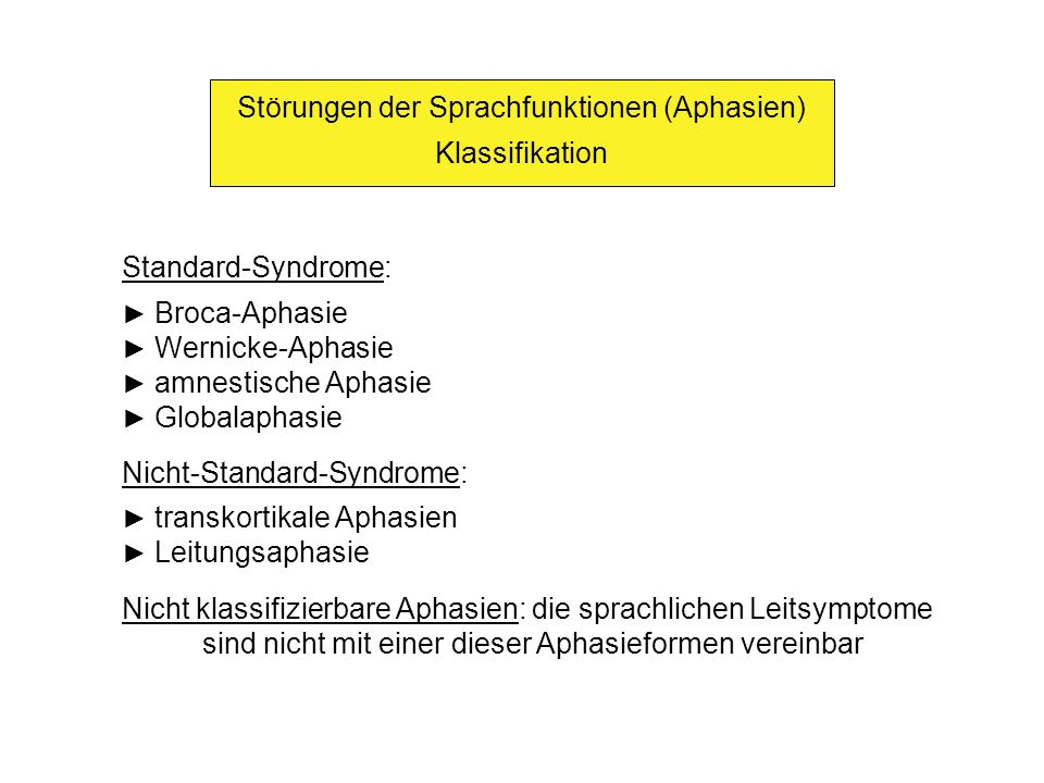Störungen der Sprachfunktionen (Aphasien) Klassifikation Standard-Syndrome: Broca-Aphasie Wernicke-Aphasie amnestische Aphasie Globalaphasie Nicht-Sta