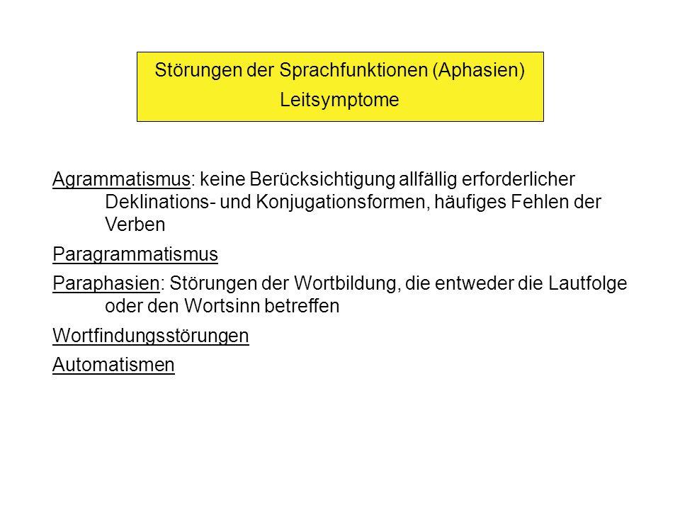 Störungen der Sprachfunktionen (Aphasien) Bostoner Diagnose-Schema Spontan- auditives spracheSprachver- Nach- Aphasie- flüssig ständnissprechen Form + + +amnestische Aphasie + + –Leitungs-Aphasie + – +transkortikale Aphasie (sensorische Form) + – –Wernicke-Aphasie – + +transkortikale Aphasie (motorische Form) – + –Broca-Aphasie – –Global-Aphasie + gut; – schlecht