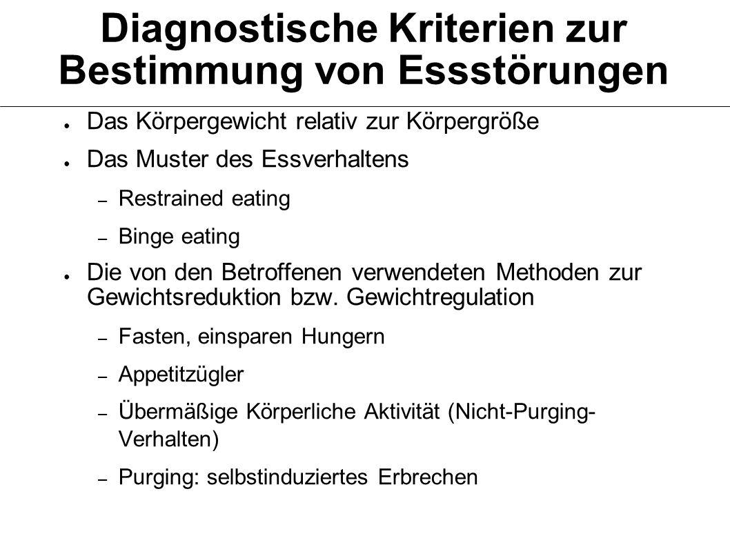 Diagnostische Kriterien zur Bestimmung von Essstörungen Das Körpergewicht relativ zur Körpergröße Das Muster des Essverhaltens – Restrained eating – Binge eating Die von den Betroffenen verwendeten Methoden zur Gewichtsreduktion bzw.