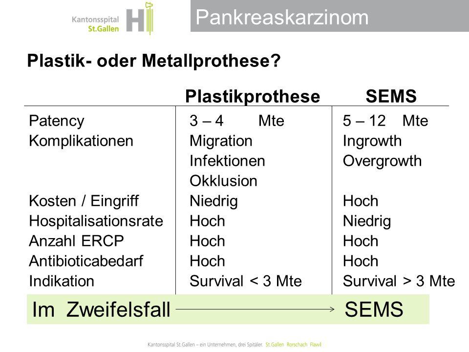 Pankreaskarzinom Plastikprothese 3 – 4Mte Migration Infektionen Okklusion Niedrig Hoch Survival < 3 Mte SEMS 5 – 12Mte Ingrowth Overgrowth Hoch Niedrig Hoch Survival > 3 Mte Plastik- oder Metallprothese.