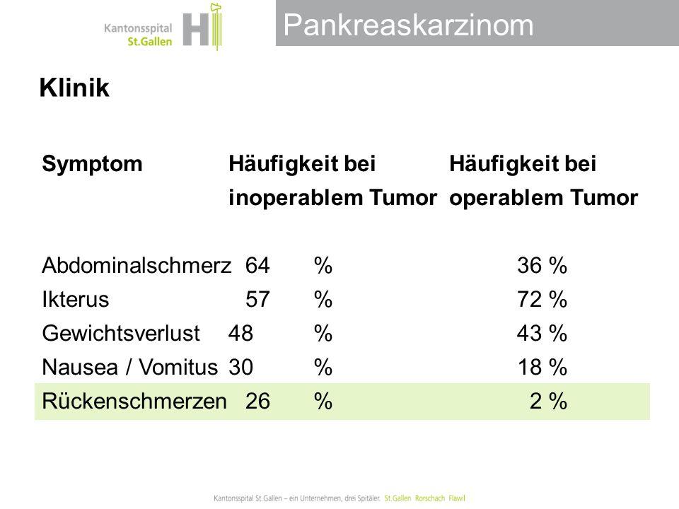 Pankreaskarzinom Symptom Häufigkeit bei Häufigkeit bei inoperablem Tumoroperablem Tumor Abdominalschmerz 64% 36 % Ikterus 57% 72 % Gewichtsverlust 48% 43 % Nausea / Vomitus 30% 18 % Rückenschmerzen 26% 2 % Klinik