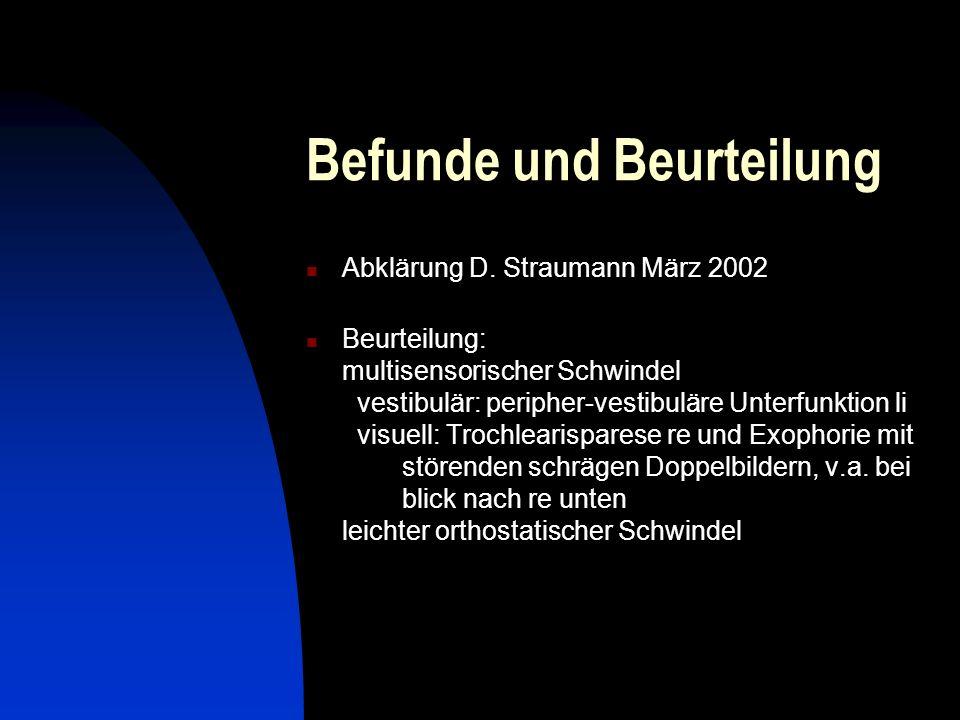 Befunde und Beurteilung Abklärung D. Straumann März 2002 Beurteilung: multisensorischer Schwindel vestibulär: peripher-vestibuläre Unterfunktion li vi