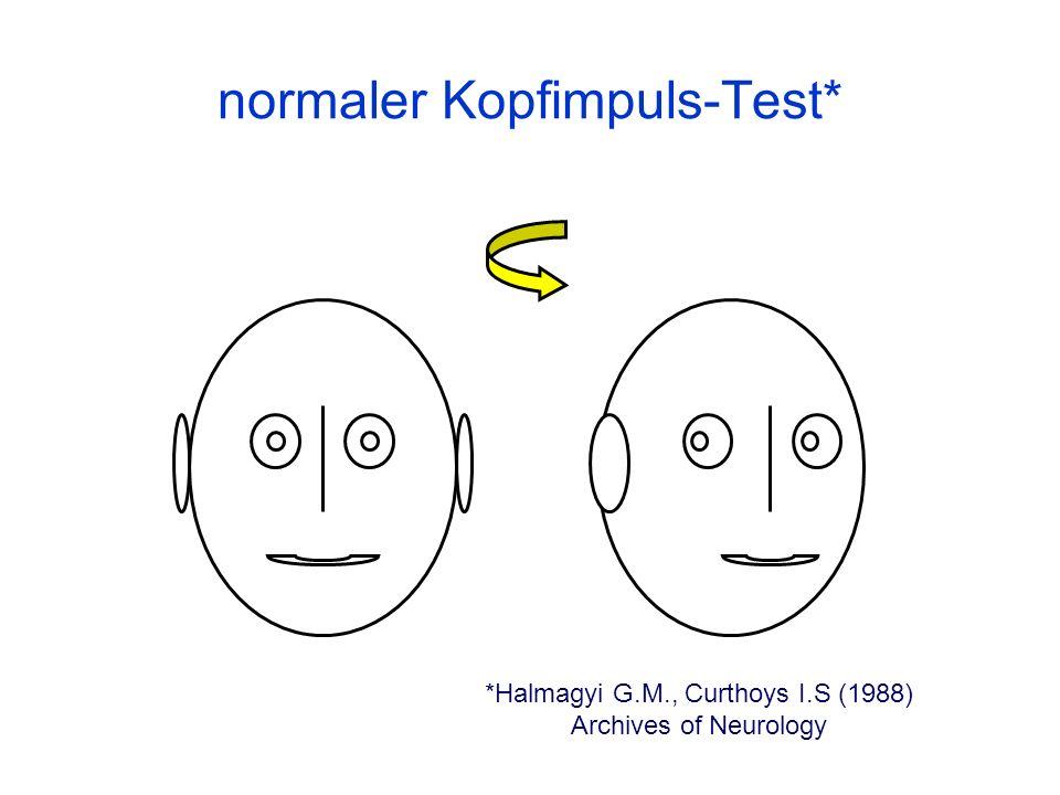 Verteilung von Herpes simplex I Arbusow et al. 1999