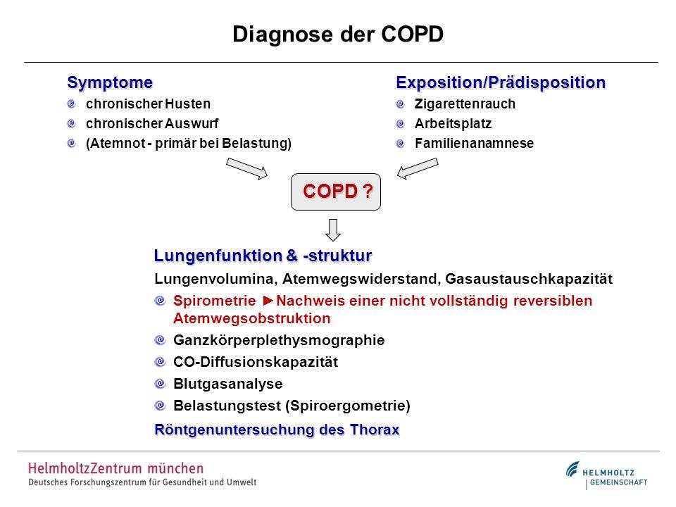 Diagnose der COPD Symptome chronischer Husten chronischer Auswurf (Atemnot - primär bei Belastung) Exposition/Prädisposition Zigarettenrauch Arbeitspl