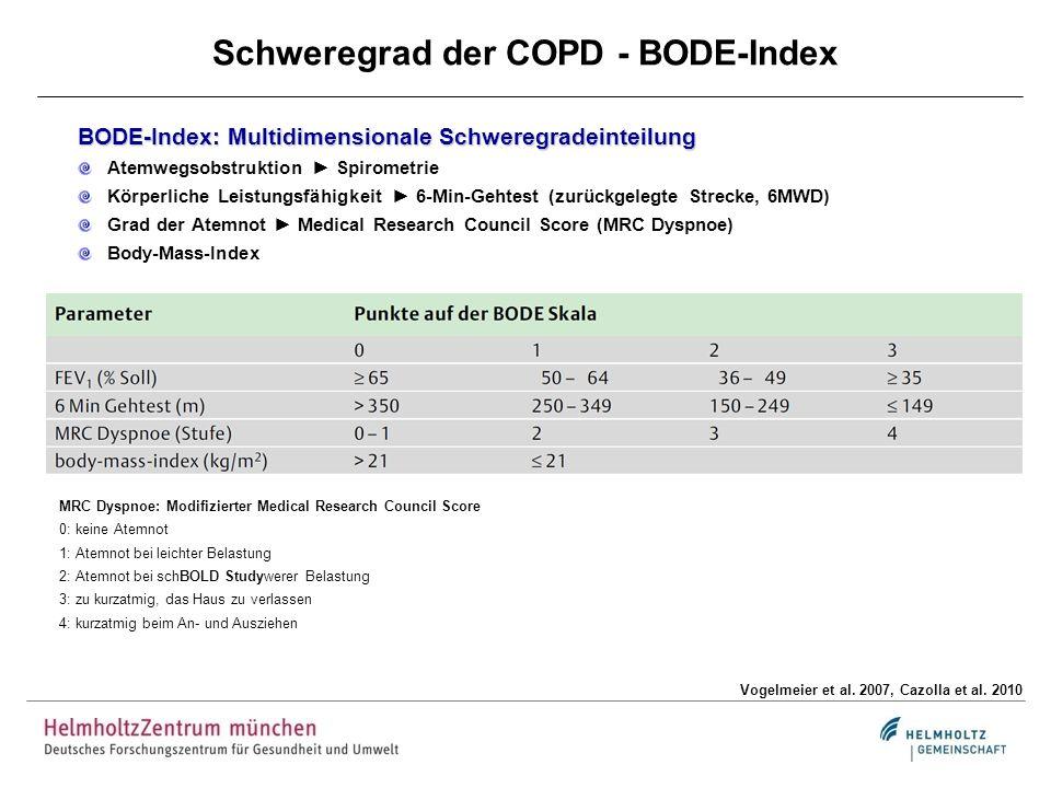Schweregrad der COPD - BODE-Index Vogelmeier et al. 2007, Cazolla et al. 2010 BODE-Index: Multidimensionale Schweregradeinteilung Atemwegsobstruktion