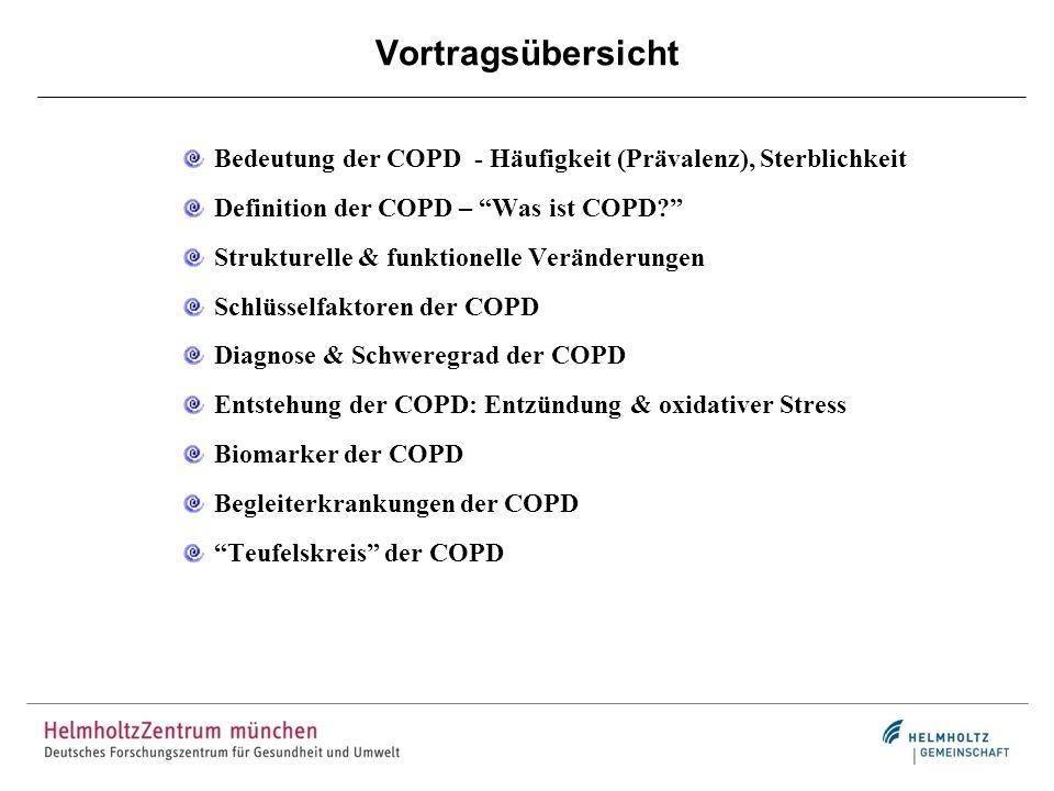 Spirometrie Spirometrie FEV 1 : Einsekundenkapazität FVC: forcierte Vitalkapazität Tiffeneau-Index: FEV 1 /FVC FEV1 (L) FVC (L) FEV1/FVC (%-Soll) Gesund4,505,0090,0 COPD1,853,6550,1 Atemwegsobstruktion FEV 1 Überblähung FVC Tiffeneau-Index FEV 1 /FVC