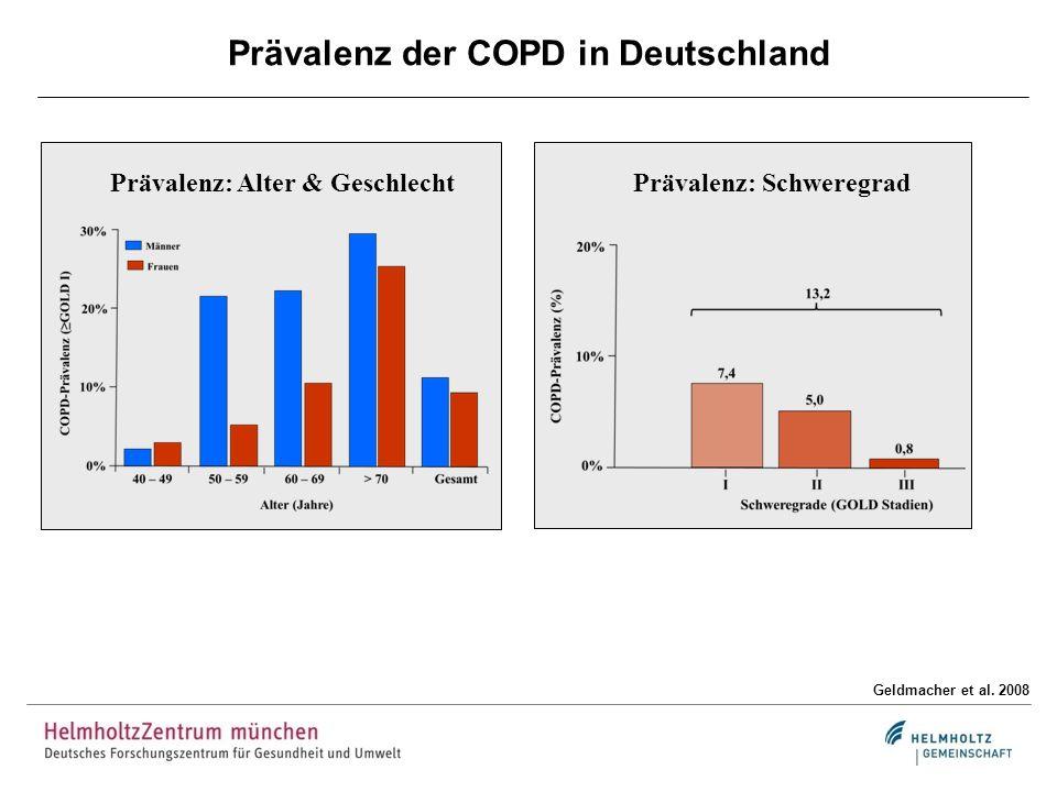Was bedeutet der Begriff COPD COPD: C hronic O bstructive P ulmonary D isease chronisch obstruktive Lungenerkrankung chronisch obstruktive Lungenerkrankung Gruppe von Lungenerkrankungen mit gleichartiger Symptomatik Chronisch obstruktive Bronchitis Lungenemphysem (Schädigung des gasaustauschenden Bereichs der Lunge) Fibrotische Veränderungen (Störung normaler Heilungsprozesse) Mischformen chronisch entzündliche Erkrankung mit irreversiblen, meist fortschreitenden Gewebsveränderungen Im Vordergrund steht die Limitierung des Atemflusses Symptome des Patienten chronischer Husten (morgens, Wintermonate) chronischer Auswurf (morgens, Wintermonate) Atemnot (primär bei Belastung)