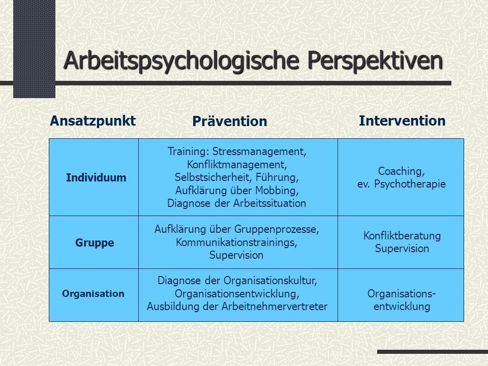 Individuum Training: Stressmanagement, Konfliktmanagement, Selbstsicherheit, Führung, Aufklärung über Mobbing, Diagnose der Arbeitssituation Coaching,