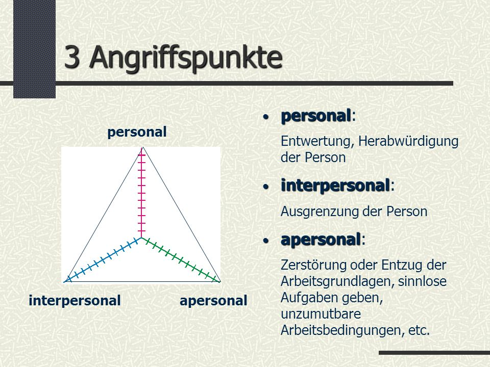 3 Angriffspunkte interpersonalapersonal personal personal personal: Entwertung, Herabwürdigung der Person interpersonal interpersonal: Ausgrenzung der