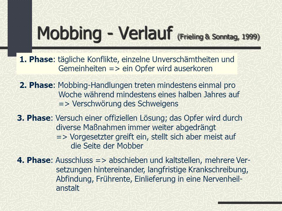 Mobbing - Verlauf (Frieling & Sonntag, 1999) 1. Phase: tägliche Konflikte, einzelne Unverschämtheiten und Gemeinheiten => ein Opfer wird auserkoren 2.