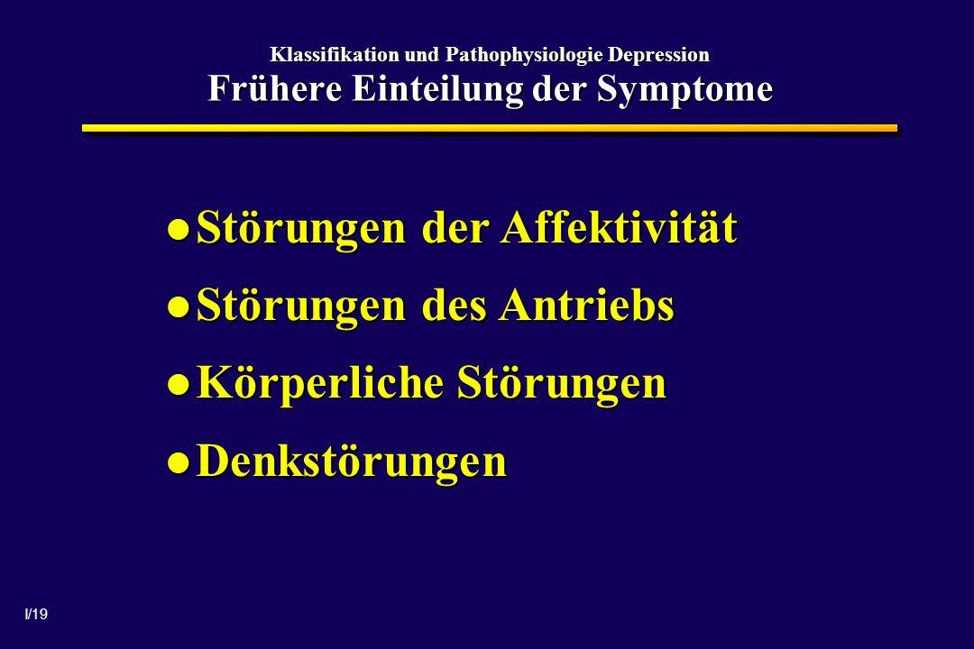 I/19 Klassifikation und Pathophysiologie Depression Frühere Einteilung der Symptome Störungen der Affektivität Störungen der Affektivität Störungen des Antriebs Störungen des Antriebs Körperliche Störungen Körperliche Störungen Denkstörungen Denkstörungen