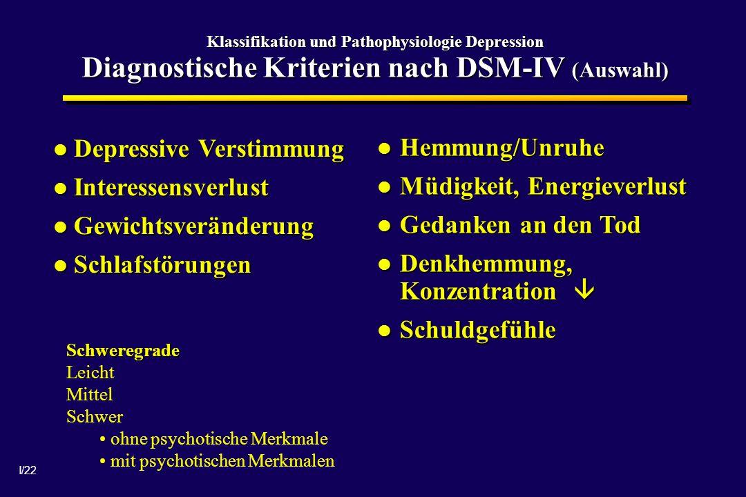 I/22 Klassifikation und Pathophysiologie Depression Diagnostische Kriterien nach DSM-IV (Auswahl) Depressive Verstimmung Depressive Verstimmung Intere