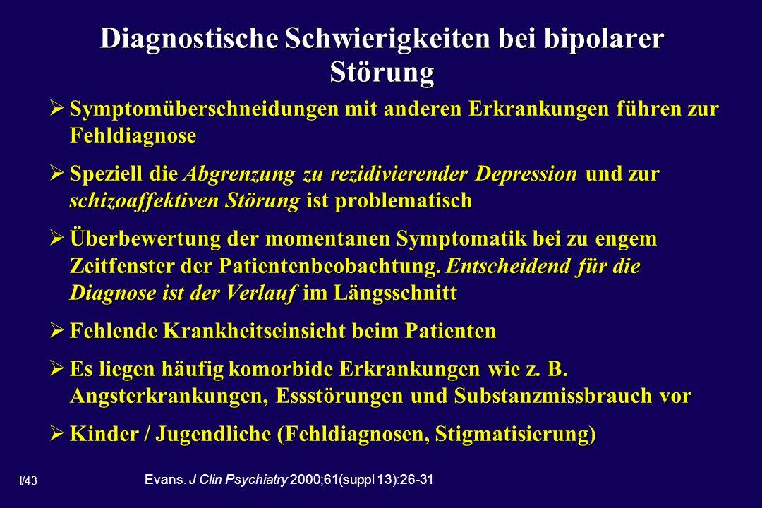 I/43 Diagnostische Schwierigkeiten bei bipolarer Störung Symptomüberschneidungen mit anderen Erkrankungen führen zur Fehldiagnose Symptomüberschneidungen mit anderen Erkrankungen führen zur Fehldiagnose Speziell die Abgrenzung zu rezidivierender Depression und zur schizoaffektiven Störung ist problematisch Speziell die Abgrenzung zu rezidivierender Depression und zur schizoaffektiven Störung ist problematisch Überbewertung der momentanen Symptomatik bei zu engem Zeitfenster der Patientenbeobachtung.