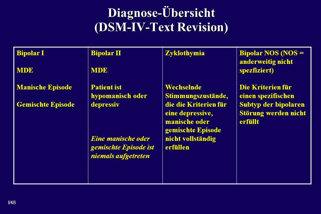 I/48 Diagnose-Übersicht (DSM-IV-Text Revision) Bipolar I MDE Manische Episode Gemischte Episode Bipolar II MDE Patient ist hypomanisch oder depressiv Eine manische oder gemischte Episode ist niemals aufgetreten Zyklothymia Wechselnde Stimmungszustände, die die Kriterien für eine depressive, manische oder gemischte Episode nicht vollständig erfüllen Bipolar NOS (NOS = anderweitig nicht spezfiziert) Die Kriterien für einen spezifischen Subtyp der bipolaren Störung werden nicht erfüllt