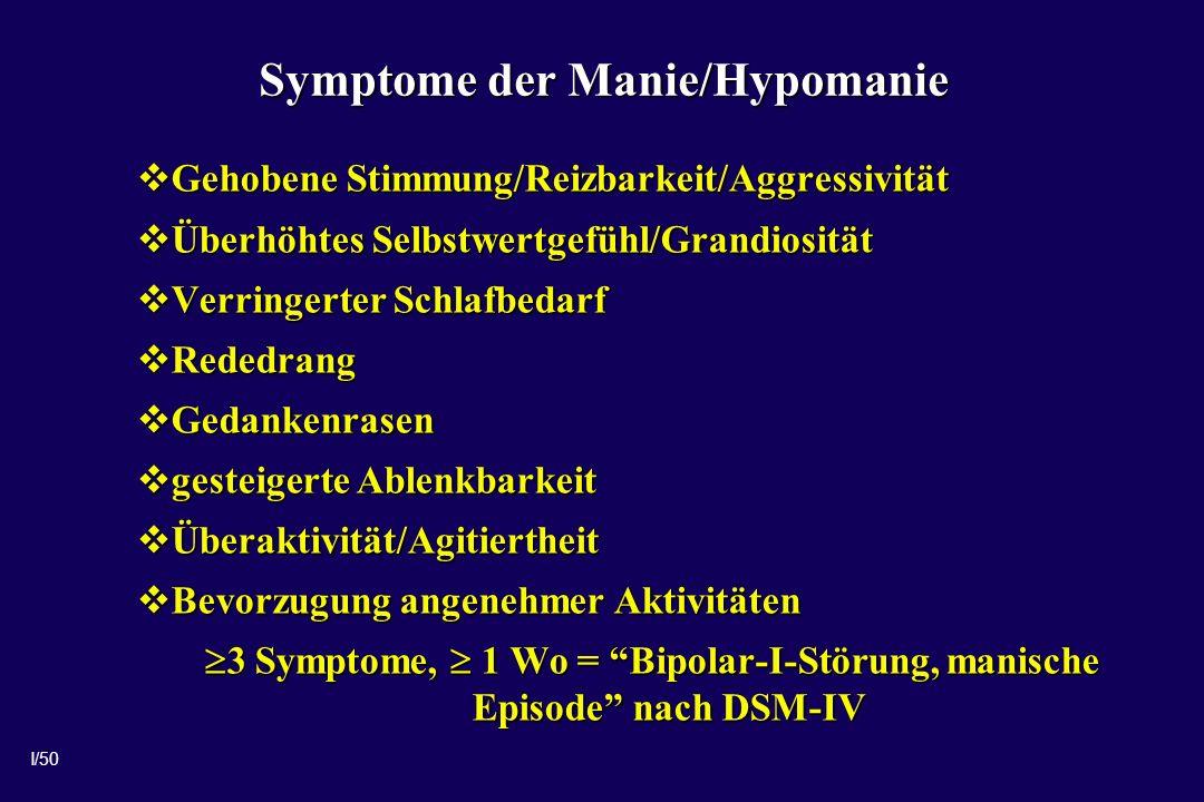 I/50 Symptome der Manie/Hypomanie Gehobene Stimmung/Reizbarkeit/Aggressivität Gehobene Stimmung/Reizbarkeit/Aggressivität Überhöhtes Selbstwertgefühl/