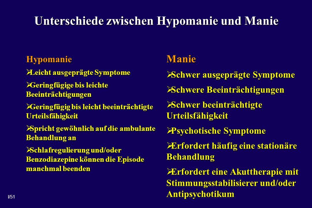 I/51 Unterschiede zwischen Hypomanie und Manie Hypomanie Leicht ausgeprägte Symptome Leicht ausgeprägte Symptome Geringfügige bis leichte Beeinträchtigungen Geringfügige bis leichte Beeinträchtigungen Geringfügig bis leicht beeinträchtigte Urteilsfähigkeit Geringfügig bis leicht beeinträchtigte Urteilsfähigkeit Spricht gewöhnlich auf die ambulante Behandlung an Spricht gewöhnlich auf die ambulante Behandlung an Schlafregulierung und/oder Benzodiazepine können die Episode manchmal beenden Schlafregulierung und/oder Benzodiazepine können die Episode manchmal beenden Manie Schwer ausgeprägte Symptome Schwer ausgeprägte Symptome Schwere Beeinträchtigungen Schwere Beeinträchtigungen Schwer beeinträchtigte Urteilsfähigkeit Schwer beeinträchtigte Urteilsfähigkeit Psychotische Symptome Psychotische Symptome Erfordert häufig eine stationäre Behandlung Erfordert häufig eine stationäre Behandlung Erfordert eine Akuttherapie mit Stimmungsstabilisierer und/oder Antipsychotikum Erfordert eine Akuttherapie mit Stimmungsstabilisierer und/oder Antipsychotikum