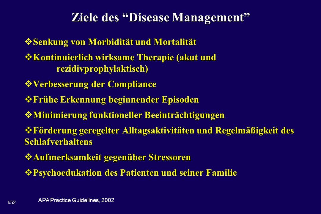 I/52 Ziele des Disease Management Senkung von Morbidität und Mortalität Senkung von Morbidität und Mortalität Kontinuierlich wirksame Therapie (akut u