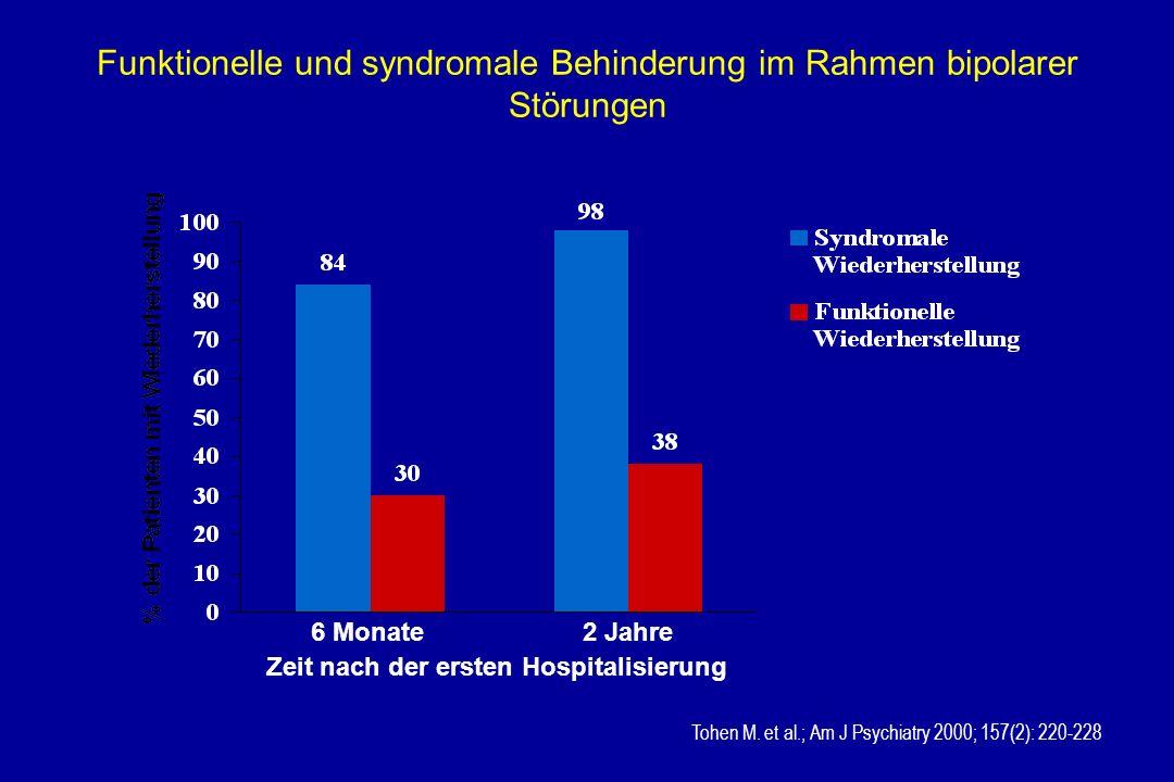 Funktionelle und syndromale Behinderung im Rahmen bipolarer Störungen 6 Monate2 Jahre Tohen M.