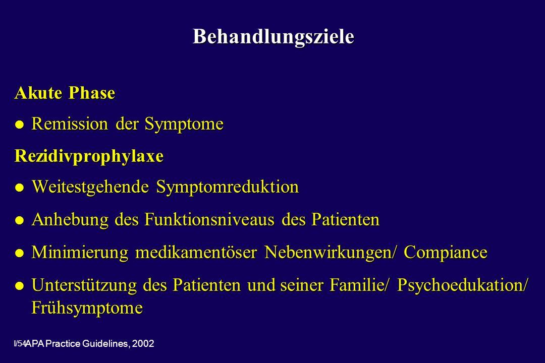 I/54 Behandlungsziele Akute Phase Remission der Symptome Remission der SymptomeRezidivprophylaxe Weitestgehende Symptomreduktion Weitestgehende Symptomreduktion Anhebung des Funktionsniveaus des Patienten Anhebung des Funktionsniveaus des Patienten Minimierung medikamentöser Nebenwirkungen/ Compiance Minimierung medikamentöser Nebenwirkungen/ Compiance Unterstützung des Patienten und seiner Familie/ Psychoedukation/ Frühsymptome Unterstützung des Patienten und seiner Familie/ Psychoedukation/ Frühsymptome APA Practice Guidelines, 2002
