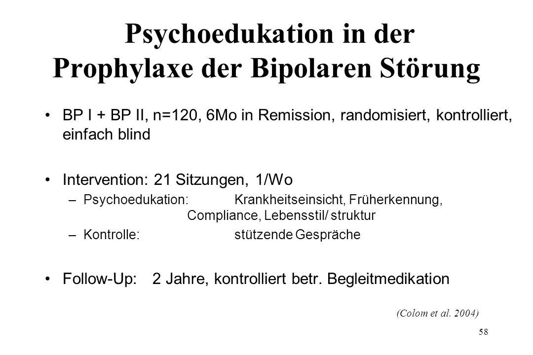 58 Psychoedukation in der Prophylaxe der Bipolaren Störung BP I + BP II, n=120, 6Mo in Remission, randomisiert, kontrolliert, einfach blind Intervention: 21 Sitzungen, 1/Wo –Psychoedukation: Krankheitseinsicht, Früherkennung, Compliance, Lebensstil/ struktur –Kontrolle:stützende Gespräche Follow-Up: 2 Jahre, kontrolliert betr.