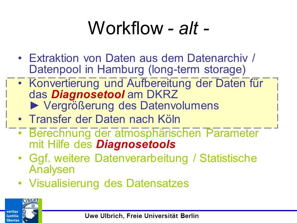 Uwe Ulbrich, Freie Universität Berlin Workflow - alt - Extraktion von Daten aus dem Datenarchiv / Datenpool in Hamburg (long-term storage) Konvertieru