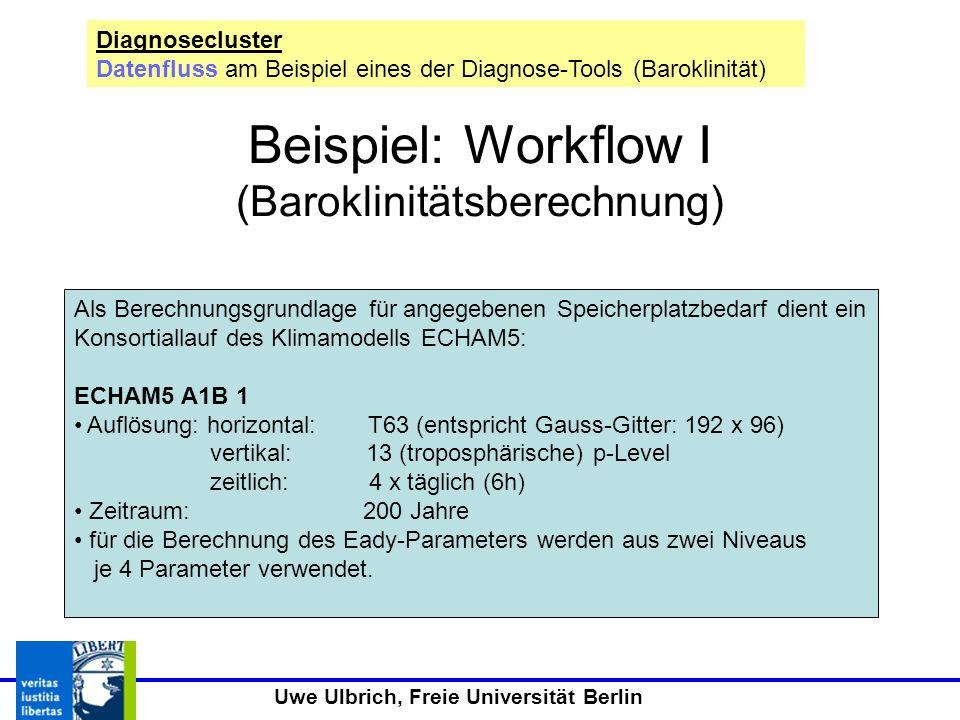 Uwe Ulbrich, Freie Universität Berlin Beispiel: Workflow I (Baroklinitätsberechnung) Als Berechnungsgrundlage für angegebenen Speicherplatzbedarf dient ein Konsortiallauf des Klimamodells ECHAM5: ECHAM5 A1B 1 Auflösung: horizontal: T63 (entspricht Gauss-Gitter: 192 x 96) vertikal: 13 (troposphärische) p-Level zeitlich: 4 x täglich (6h) Zeitraum: 200 Jahre für die Berechnung des Eady-Parameters werden aus zwei Niveaus je 4 Parameter verwendet.