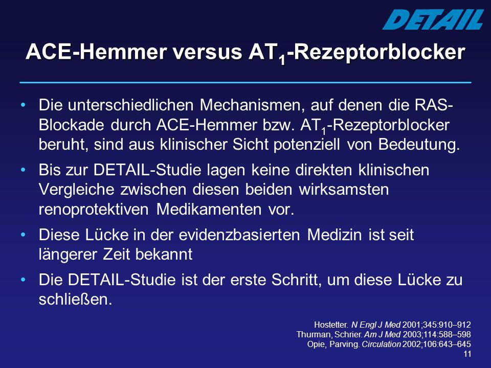 11 ACE-Hemmer versus AT 1 -Rezeptorblocker Die unterschiedlichen Mechanismen, auf denen die RAS- Blockade durch ACE-Hemmer bzw. AT 1 -Rezeptorblocker