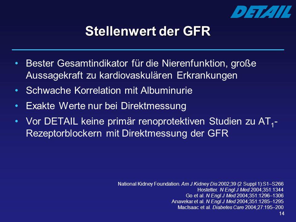 14 Stellenwert der GFR Bester Gesamtindikator für die Nierenfunktion, große Aussagekraft zu kardiovaskulären Erkrankungen Schwache Korrelation mit Alb