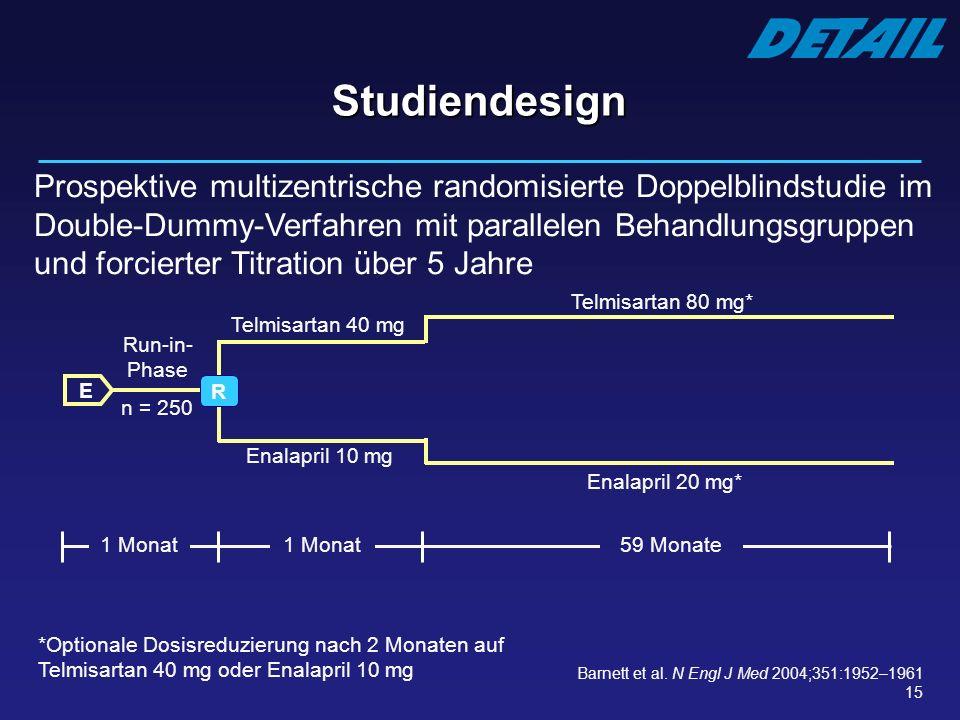 15 Studiendesign Prospektive multizentrische randomisierte Doppelblindstudie im Double-Dummy-Verfahren mit parallelen Behandlungsgruppen und forcierte