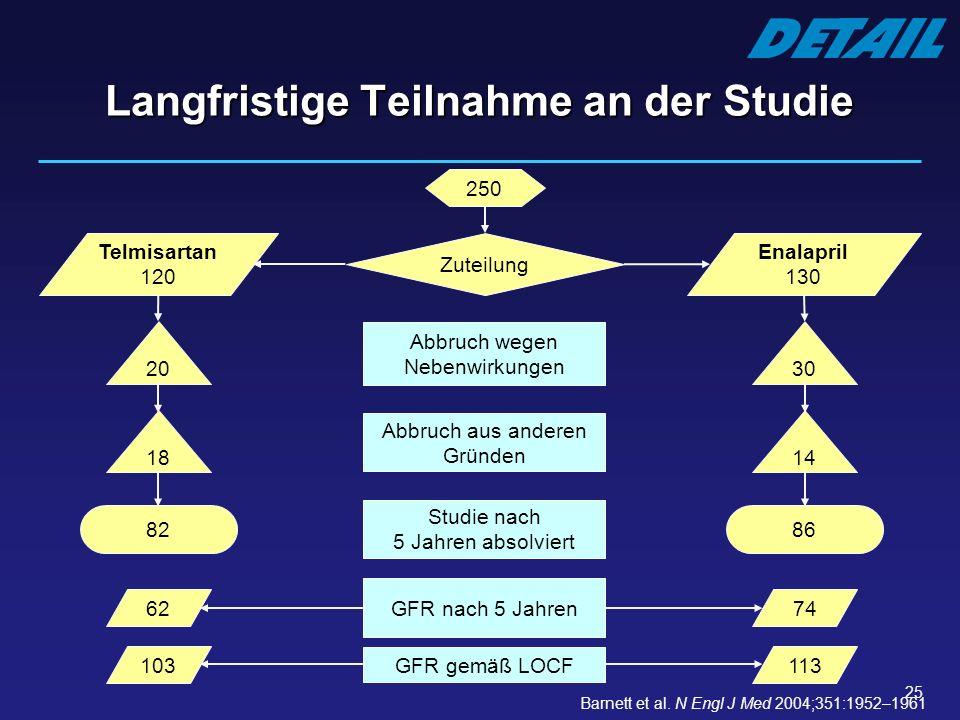 25 Langfristige Teilnahme an der Studie Enalapril 130 82 86 Telmisartan 120 Zuteilung 250 Abbruch aus anderen Gründen Abbruch wegen Nebenwirkungen 20