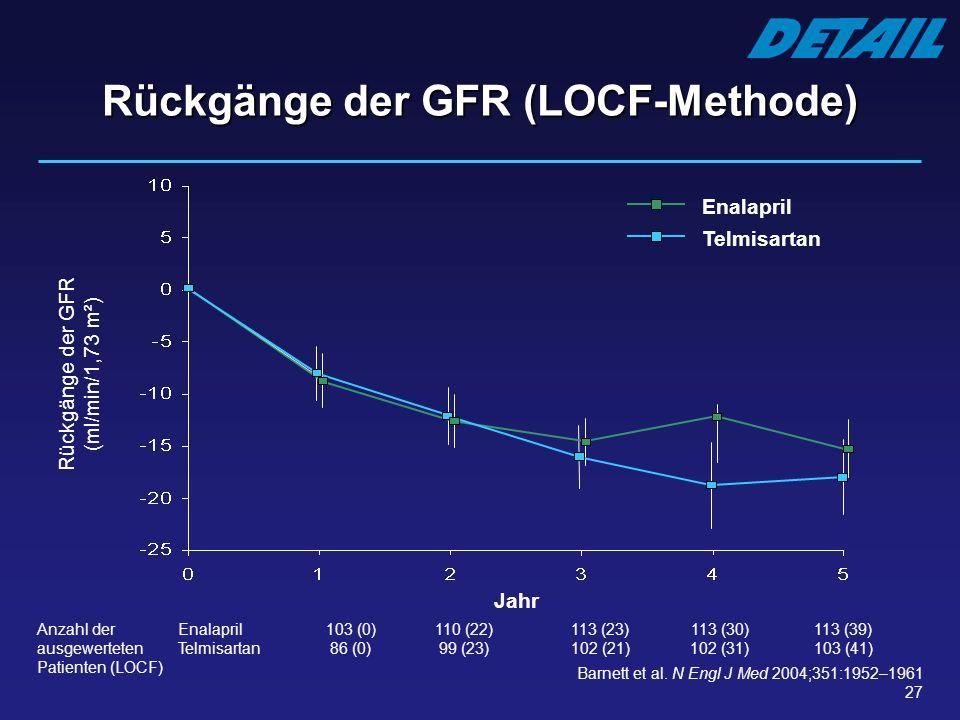 27 Rückgänge der GFR (LOCF-Methode) Jahr Enalapril Telmisartan Anzahl der Enalapril ausgewertetenTelmisartan Patienten (LOCF) 113 (39) 103 (41) 103 (0