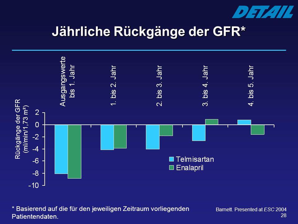 28 Jährliche Rückgänge der GFR* Rückgänge der GFR (ml/min/1,73 m²) * Basierend auf die für den jeweiligen Zeitraum vorliegenden Patientendaten. Barnet