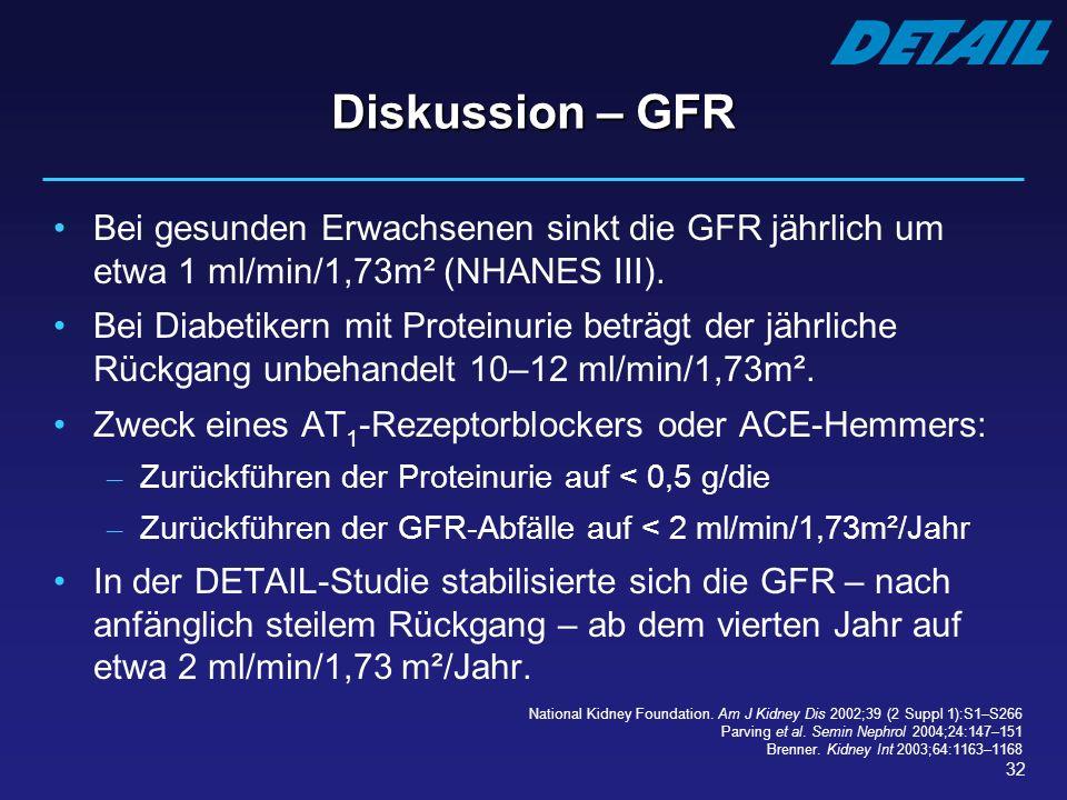 32 Diskussion – GFR Bei gesunden Erwachsenen sinkt die GFR jährlich um etwa 1 ml/min/1,73m² (NHANES III). Bei Diabetikern mit Proteinurie beträgt der