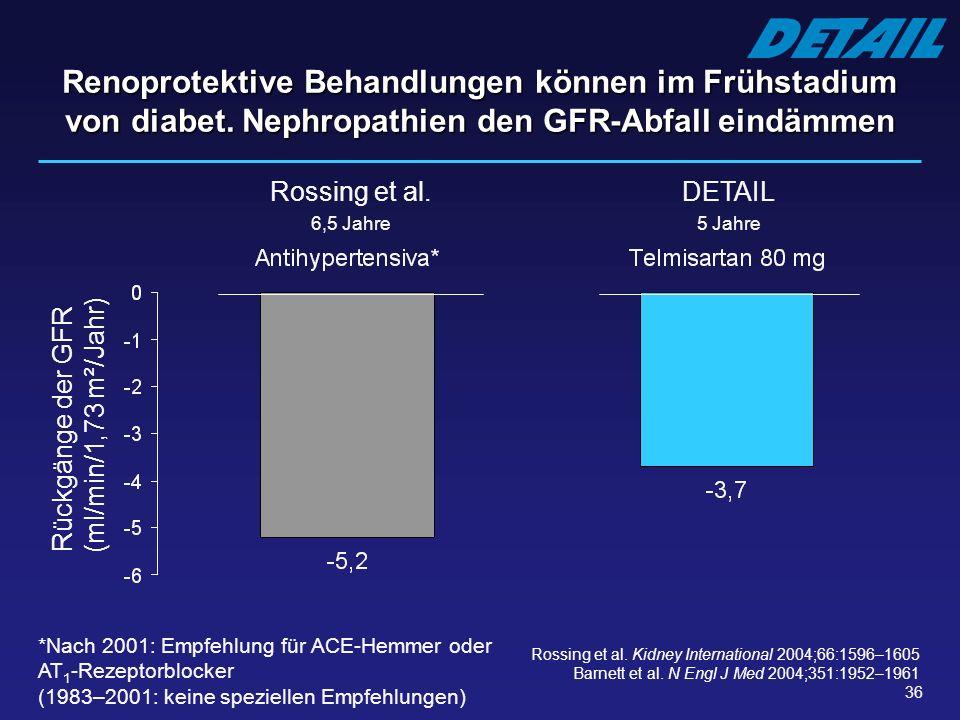 36 Renoprotektive Behandlungen können im Frühstadium von diabet. Nephropathien den GFR-Abfall eindämmen Rossing et al. Rückgänge der GFR (ml/min/1,73