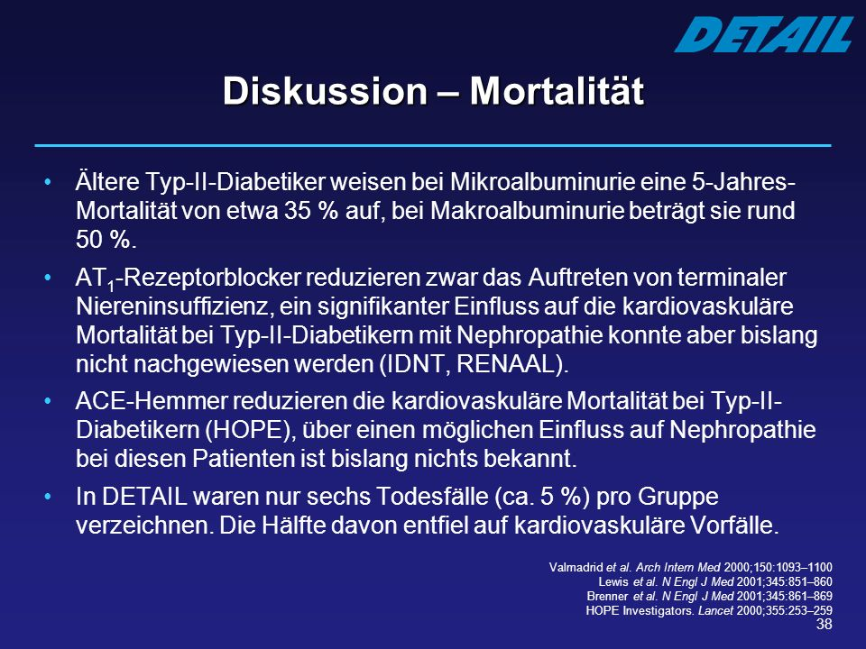 38 Diskussion – Mortalität Ältere Typ-II-Diabetiker weisen bei Mikroalbuminurie eine 5-Jahres- Mortalität von etwa 35 % auf, bei Makroalbuminurie betr