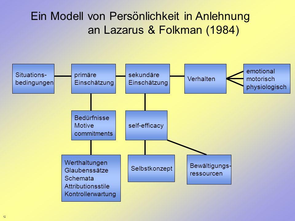 12 Ein Modell von Persönlichkeit in Anlehnung an Lazarus & Folkman (1984) Situations- bedingungen primäre Einschätzung sekundäre Einschätzung Verhalte
