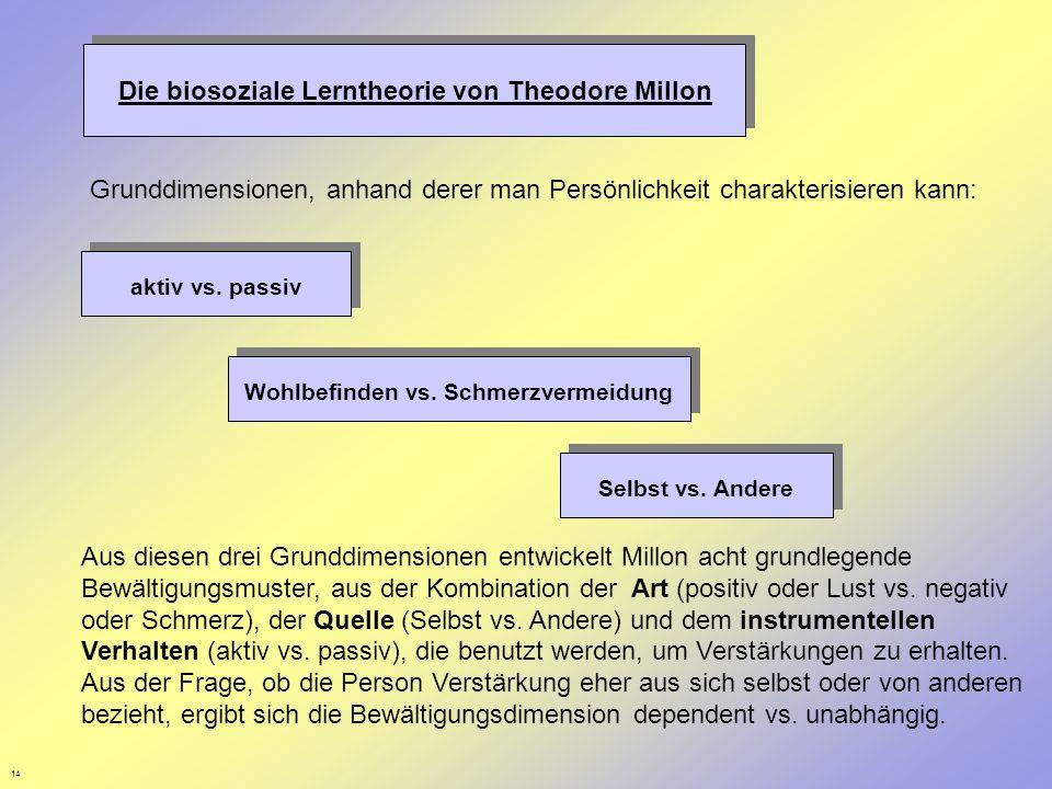 14 Aus diesen drei Grunddimensionen entwickelt Millon acht grundlegende Bewältigungsmuster, aus der Kombination der Art (positiv oder Lust vs. negativ