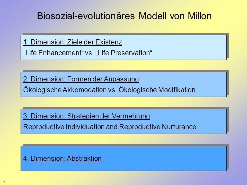 16 Biosozial-evolutionäres Modell von Millon 1. Dimension: Ziele der Existenz Life Enhancement vs. Life Preservation 1. Dimension: Ziele der Existenz