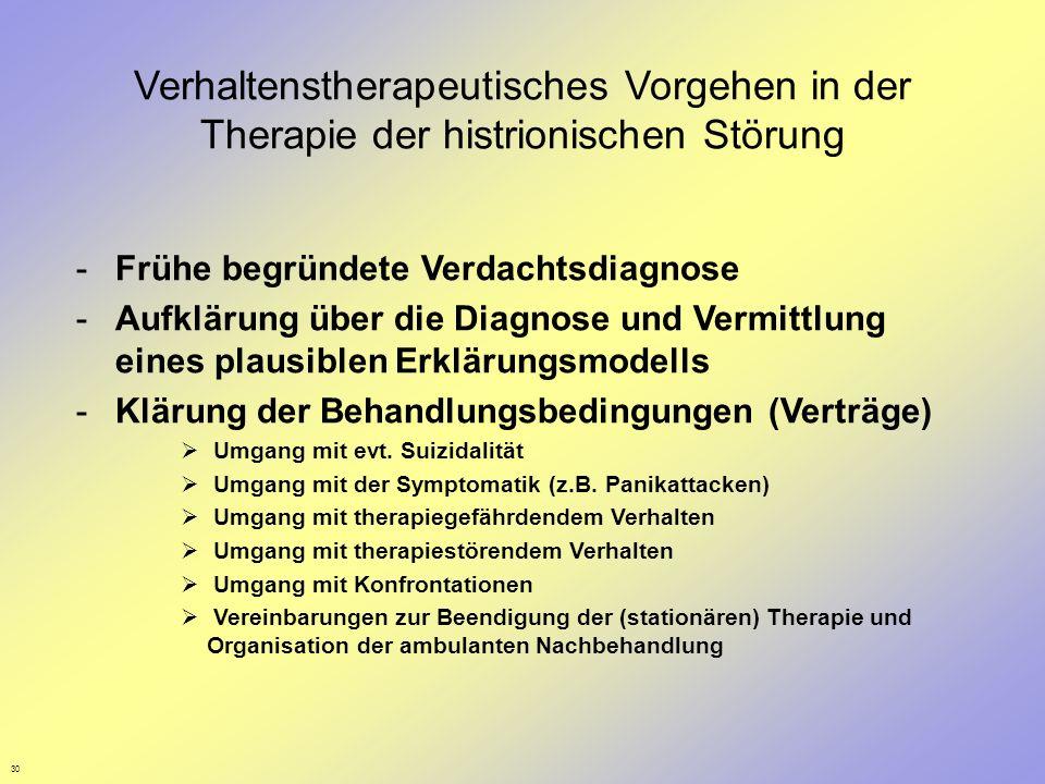 30 Verhaltenstherapeutisches Vorgehen in der Therapie der histrionischen Störung -Frühe begründete Verdachtsdiagnose -Aufklärung über die Diagnose und