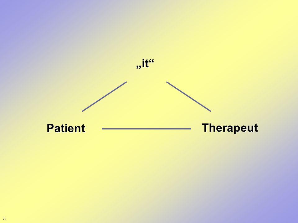 33 it Patient Therapeut