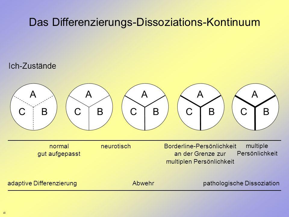 48 Das Differenzierungs-Dissoziations-Kontinuum A BC A BC A BC A BC A BC Ich-Zustände adaptive Differenzierung Abwehr pathologische Dissoziation norma