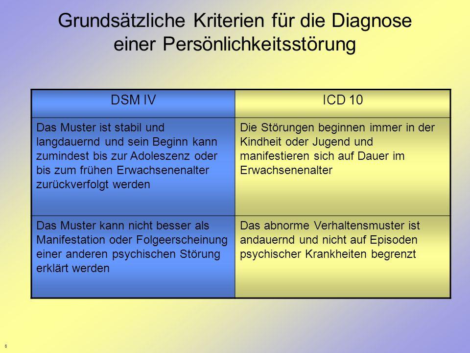 6 Grundsätzliche Kriterien für die Diagnose einer Persönlichkeitsstörung DSM IVICD 10 Das Muster ist stabil und langdauernd und sein Beginn kann zumin