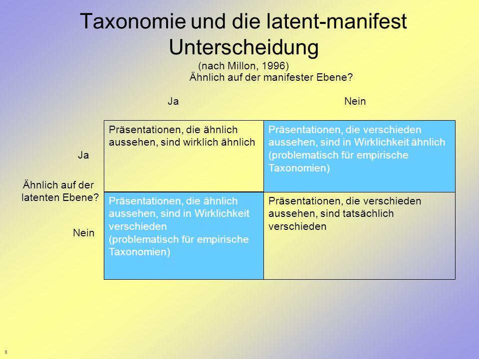 8 Taxonomie und die latent-manifest Unterscheidung (nach Millon, 1996) Präsentationen, die ähnlich aussehen, sind in Wirklichkeit verschieden (problem