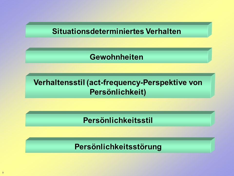 9 Situationsdeterminiertes Verhalten Gewohnheiten Verhaltensstil (act-frequency-Perspektive von Persönlichkeit) Persönlichkeitsstil Persönlichkeitsstö