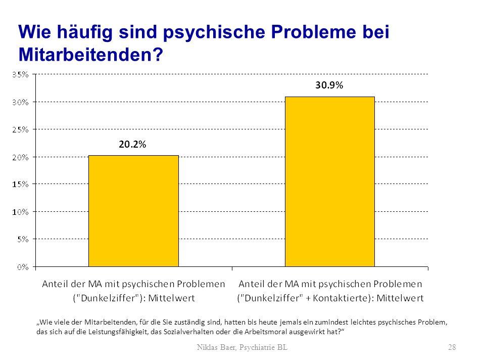 Wie häufig sind psychische Probleme bei Mitarbeitenden? Wie viele der Mitarbeitenden, für die Sie zuständig sind, hatten bis heute jemals ein zumindes