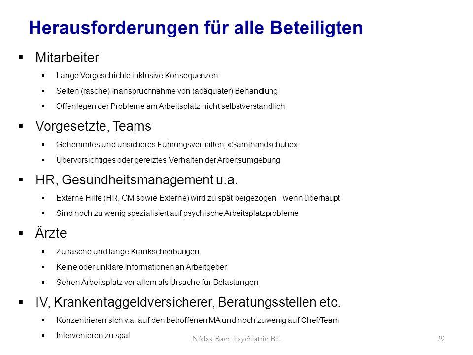 Niklas Baer, Psychiatrie BL29 Herausforderungen für alle Beteiligten Mitarbeiter Lange Vorgeschichte inklusive Konsequenzen Selten (rasche) Inanspruch