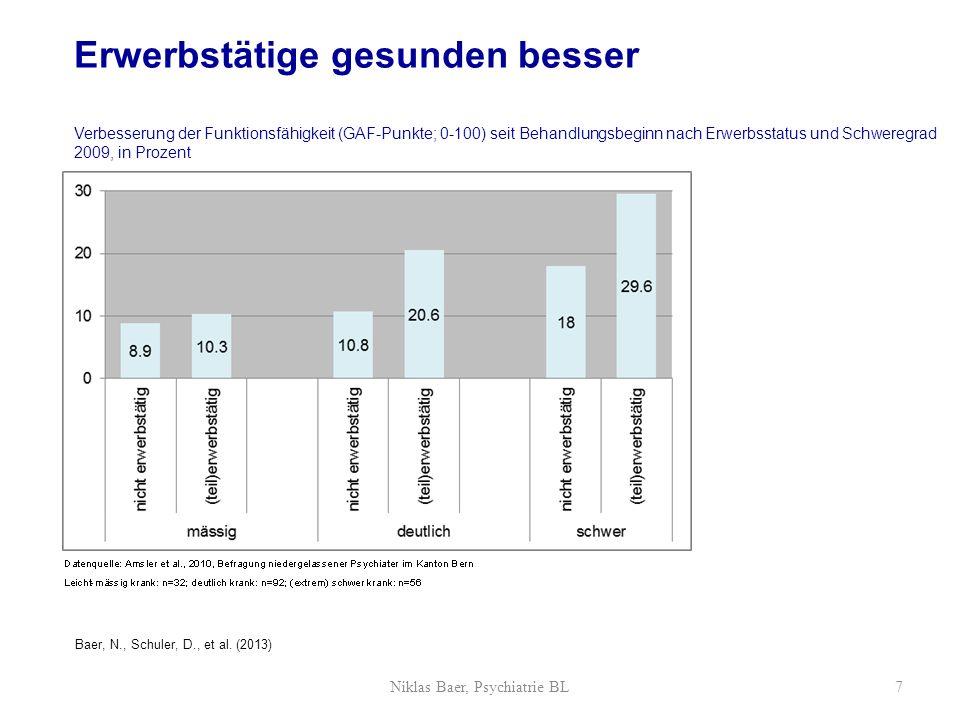 Erwerbstätige gesunden besser Verbesserung der Funktionsfähigkeit (GAF-Punkte; 0-100) seit Behandlungsbeginn nach Erwerbsstatus und Schweregrad 2009,